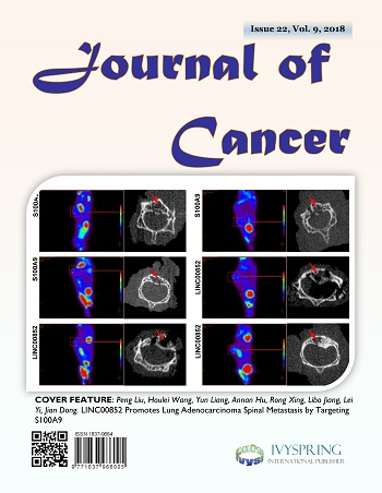 Image result for journal of cancer
